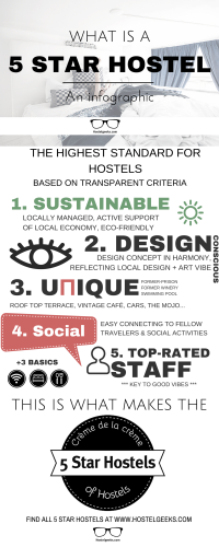 what is a 5 star hostel?