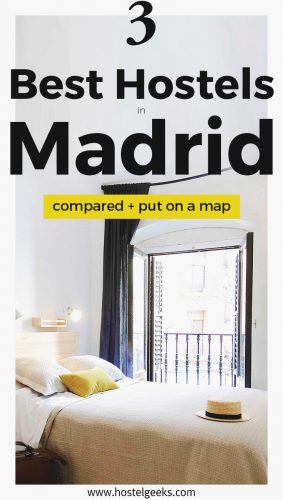 Best Hostels in Madrid - Compared and put on a map