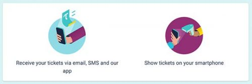 Get your ticket via email and show it on your smartphone - Tiqets is easy to use