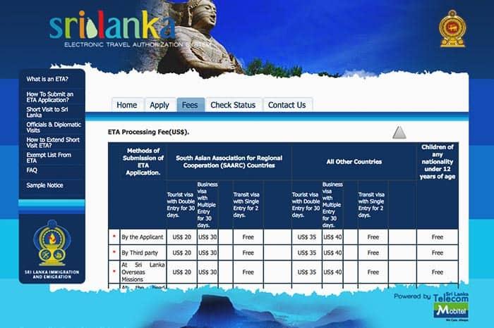 Sri Lanka government ETA information