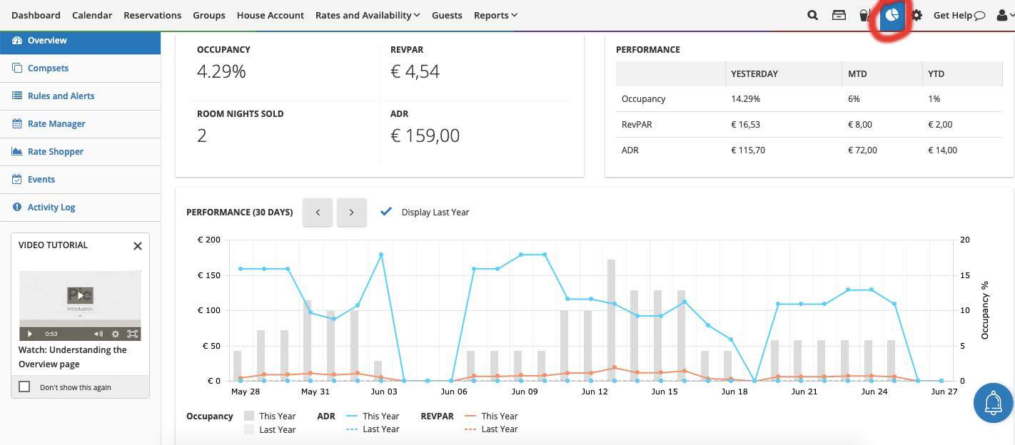 Cloudbeds includes access to a smart Pricing Intelligence Engine (PIE), as part of the Cloudbeds PMS