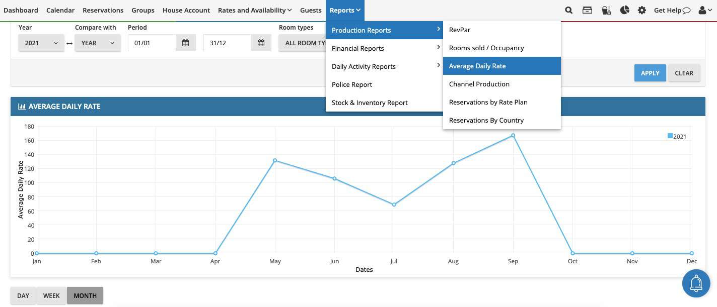 Cloudbeds PMS: The many reports that are accessible help any property owner to make wiser decisions